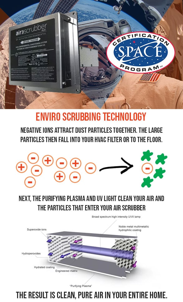 air scrubber for better home air quality